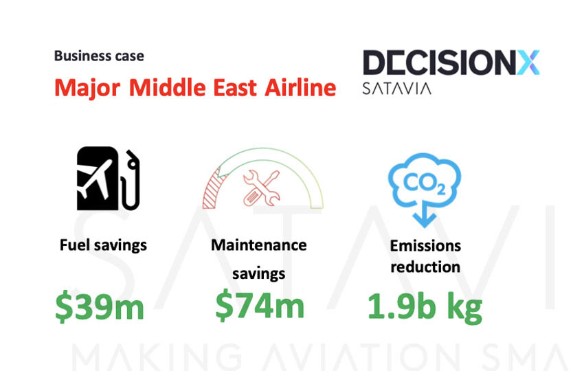 Figure 1. Business case: Middle Eastern Airline Study.